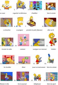 les activités quotidiennes des Simpsons